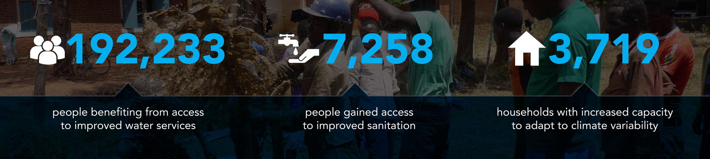 tanzania-web-infographic