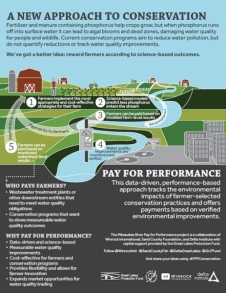 PAY FOR PERFORMANCE INFOGRAPHIC